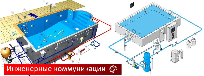 4. Инженерные коммуникации